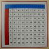 Hướng dẫn sử dụng Chart 1 và 2 trong bộ sản phẩm Chart học phép tính cộng